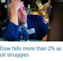 The Market Crashing is Transitory