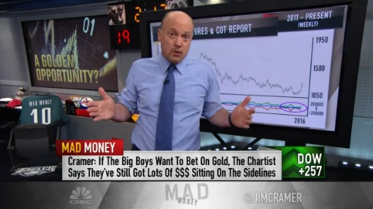 Even Cramer Now Likes Gold
