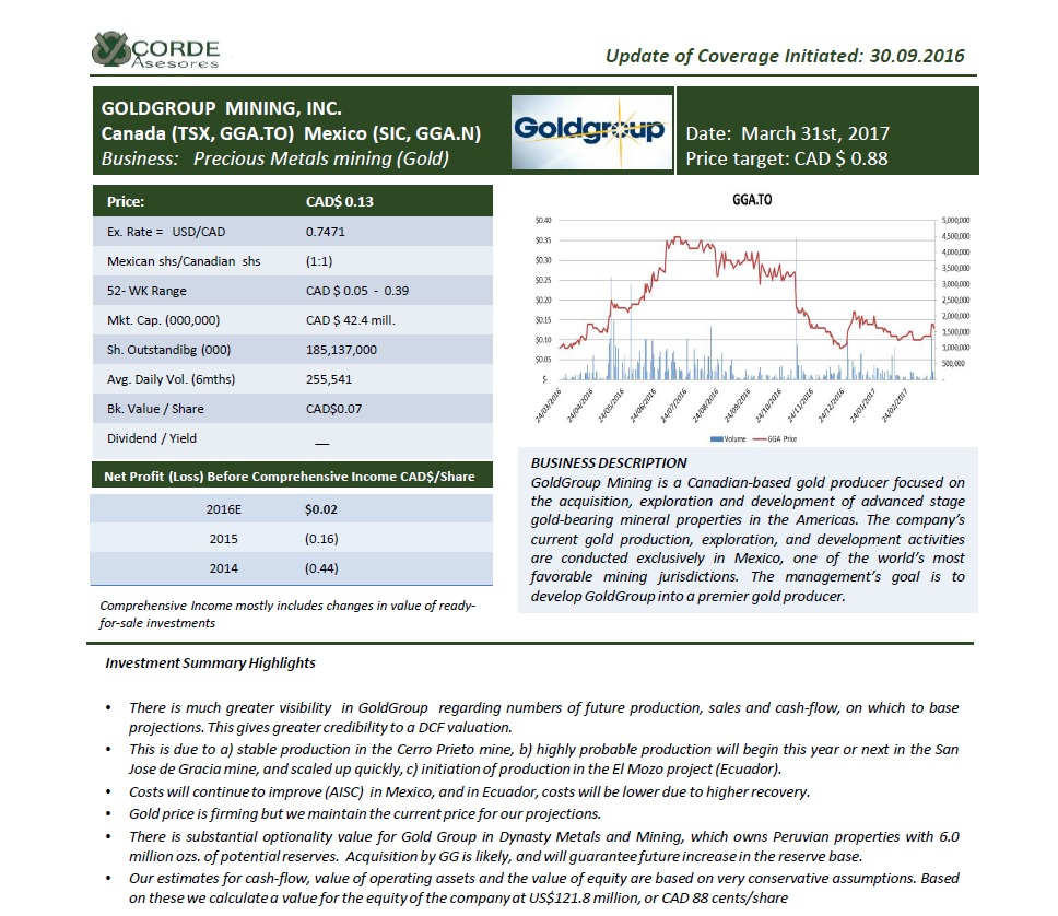 Research Report on Goldgroup Mining