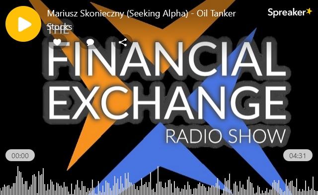 Mariusz Skonieczny on Financial Exchange Radio Show