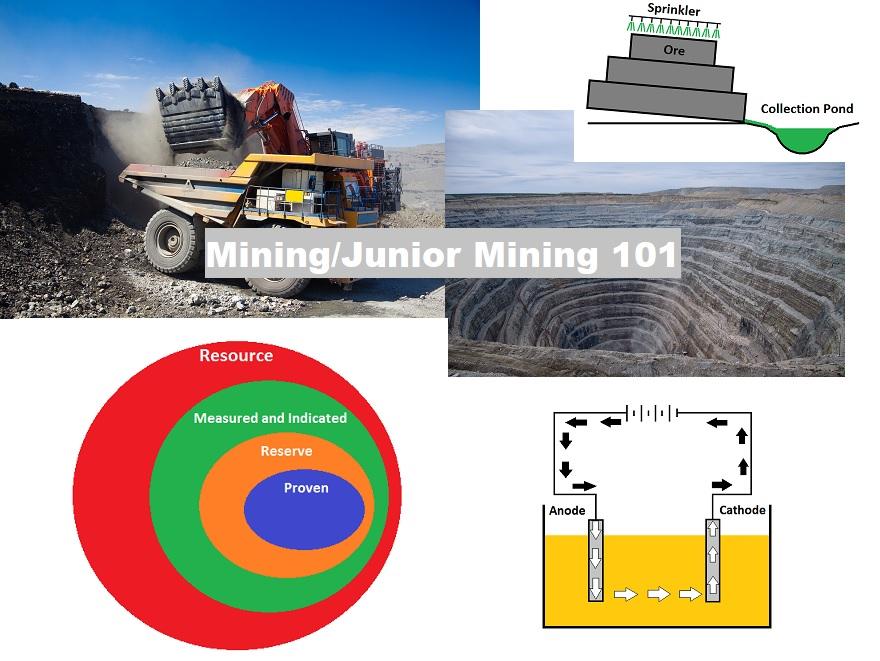Mining/Junior Mining 101