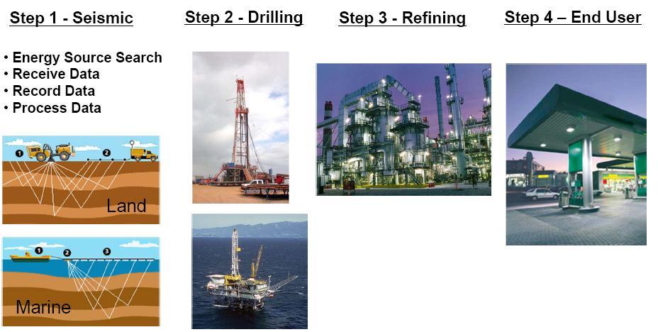First step in Energy.JPG